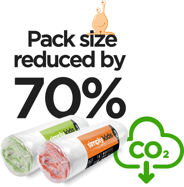 We have reduced our pack size by 70% thereby reducing our carbon emissions